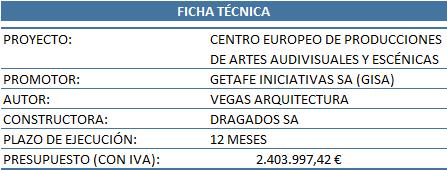 CENTRO EUROPEO ARTES GETAFE