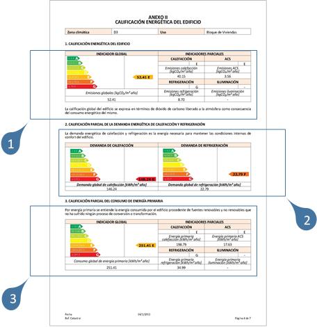 cómo interpretar un certificado energético getafe madrid 006