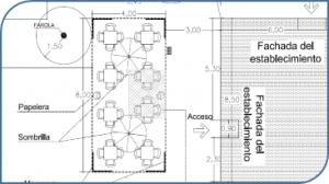 Memoria descriptiva y planos para terraza de bar en Leganés