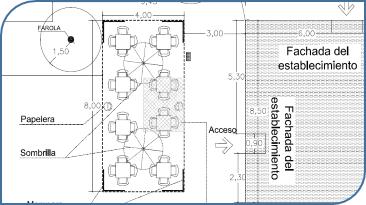 Memoria descriptiva y planos para terraza de bar en for Tipos de licencias para bares