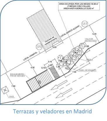 PLANOS DE TERRAZAS DE HOSTELERÍA EN MADRID