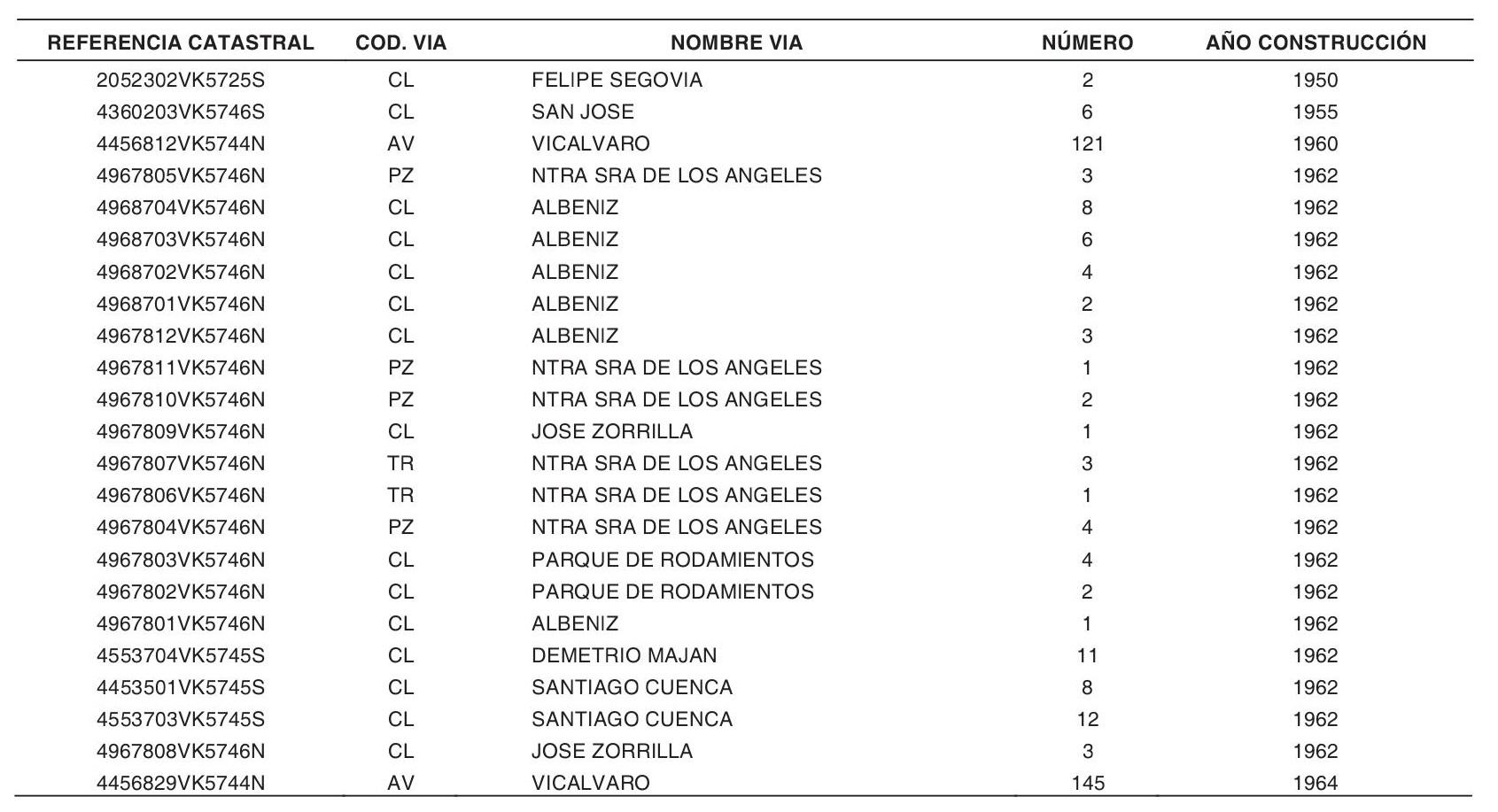 edificios INFORME DE EVALUACION DE EDIFICIOS IEE EN COSLADA EN 2019