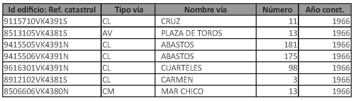Listado Aranjuez IEE 2021